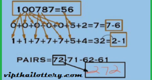 Thai Lotto 3UP Direct Straight Sets Pairs 2-5-2021